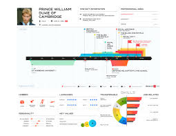 Infografiken Und Blogs Bewerben Sie Sich Ganz Modern Bewerben