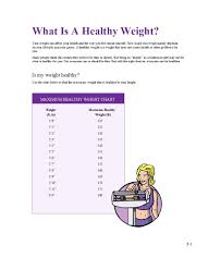 46 Free Ideal Weight Charts Men Women Template Lab