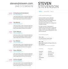 Best Resume Format Examples Phenomenal Great Resumeormats Reasons Why This Is An Excellent 16