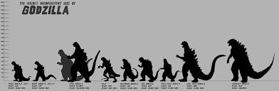 Godzilla Size Chart Godzilla Size Chart Includes Most If Not All Of His