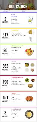 1000 Calories Food Chart Pin On Weight Loss Diet Plans Tips Expert Advice