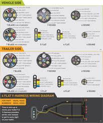 wiring diagrams 4 way trailer wiring boat trailer wiring diagram 4 way trailer wiring diagram at 7 Plug Truck Wiring Diagram