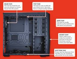 build your own pc how to install the case fans 5 expert reviews diagram of pc fan position