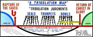 John G Hall Chart Author John G Hall Has Lectured On The End Times For More