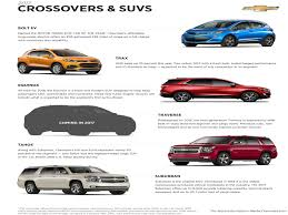 Suv Comparison Chart 2018 58 Specific Luxury Car Comparison Chart