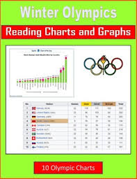 Winter Olympics Reading Charts And Graphs By The Gifted Writer