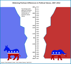 Political Parties What Are They And How Do They Function