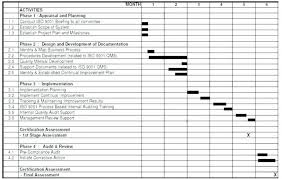 Free Project Plan Template Excel Control Plan Template Excel Free Download A Sample Project