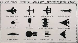 Alien Chart Hd Wallpaper Humor Other Alien Chart Funny Graph Ufo