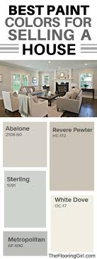 best paint for home interior. Best Paint Colors For Selling Your House Home Interior