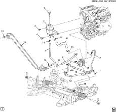 2003 kia sorento fuse box diagram 2003 manual repair wiring and cadillac srx power steering diagram