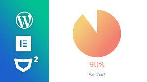 Elementor Tip Pie Chart Circle Progress On Wordpress With Elementor Page Builder