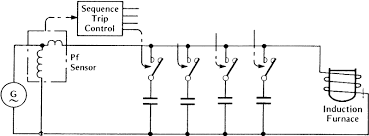 engineering photos,videos and articels (engineering search engine how to connect capacitor bank to improve power factor at Power Factor Correction Capacitor Wiring Diagram