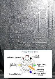 wiring design wiring ideas 1997 chevy tahoe trailer wire harness diagram Chevy Trailer Wiring Harness Diagram #21