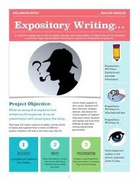 sample college admission types of expository writing for types of expository essays there are many different types of expository essays how to teach expository writing to elementary school students 2015 07 15