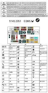 2008 328i e90 fuse digram bimmerfest bmw forums throughout e90 2007 bmw 328i fuse box diagram at E90 Fuse Box
