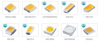 Smd Led Chart Smd Led Comparison Lumen Chart Know Differences Of Leds Smd Led