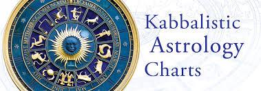 Kabbalah Birth Chart Calculator Kabbalah Centre Europe Kabbalistic Astrology Chart Reading