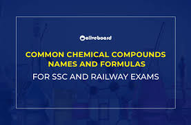 Common Chemical Compounds Names And Formulas Ebook Pdf