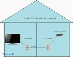 cat5e wiring diagram wall plate pressauto net colour coding for network cable at Cat5e Wiring Diagram Pdf