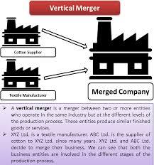 Vertical Merger Example Vertical Merger Meaning Definition Example Of Vertical Merger