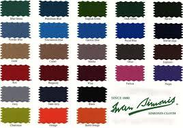 Cloth Colors