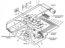 sony wiring diagram sony image wiring diagram sony wiring diagram car stereo sony auto wiring diagram schematic on sony wiring diagram