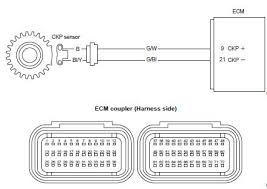 suzuki gsx r service manual dtc ldquo c rdquo p ckp sensor suzuki gsx r wiring diagram