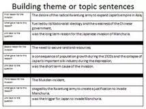 argumentative essay sentence starters custom papers editor argumentative essay sentence starters