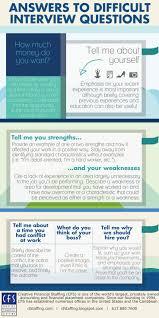 Best 25 Nursing Resume Examples Ideas On Pinterest Rn Resume