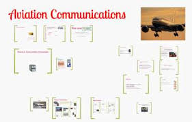 Specifically, the international civil aviation organization tested each word in many common dialects and across. Aviation Communication By Sun Shine