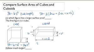 Surface Area of Prisms ( Video )   Geometry   CK-12 Foundation