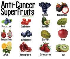 many types of cancer are induced by the food we eat cancer can also be prevented or helped by adding super fruits to our t