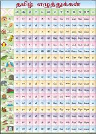 Pin Tamil Alphabet Chart Kamistad Celebrity Pictures Portal