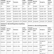 53 Explicit 1040 Tax Rate Chart