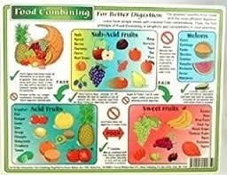 Fruit Food Combining Chart Amazon Com Helion Communications Food Combining Chart