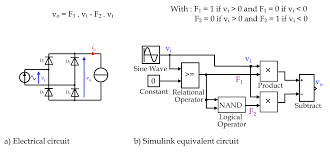 simulation of power converters using matlab simulink intechopen Loop Wiring Diagram Single Phase Transformer basic model of a single phase rectifier Single Phase Transformer Connections
