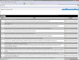 employee benefits checklist to do list organizer checklist employee benefits checklist