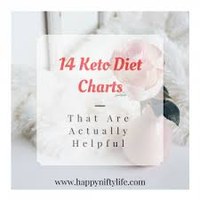 Keto Diet Charts And Meal Plans That Make It Easier To Lose Weight