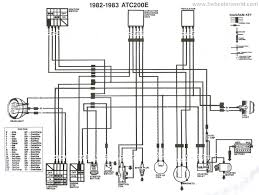 3wheeler world honda atc wiring diagrams atc200e bigred 1982 thru 1983