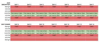 Workout Plans For Men S Weight Loss A Beginners Guide To Intermittent Fasting Nerd Fitness