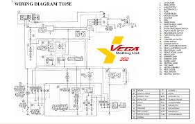 wiring diagram jupiter z wiring diagram options wiring diagram jupiter z1 wiring diagram inside wiring diagram cdi jupiter z wiring diagram jupiter z