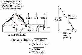 3 phase power where does 208v come from using vectors to represent the 3 phases the diagram