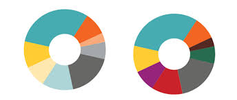 Professional Pie Chart Colors How To Pick The Perfect Color Combination For Your Data
