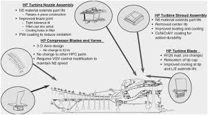ingersoll rand air compressor wiring diagram awesome ingersoll rand ingersoll rand air compressor wiring diagram prettier air pressor t30 wiring diagram air wiring diagram site