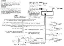 wiring diagram for kenwood kdc mpu wiring wiring diagrams online kenwood kdc 248u wiring harness kenwood auto wiring diagram