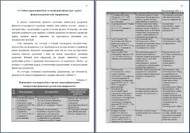 Аудит фінансових результатів діяльності  робота перший розділ Нормативно правове забезпечення перевірки прибутків і збитків