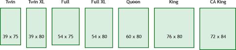 Different types of mattress dimension mattress sizes miruheo
