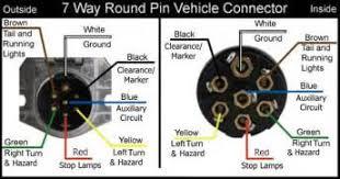 7 pin round trailer connector wiring diagram images wiring 7 pin round trailer connector wiring diagram 7 wiring