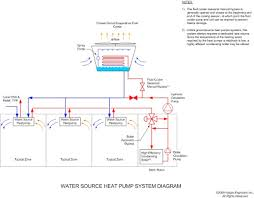 water source heat pump system diagram.  Source System Diagrams Water Source Heat Pump Intended Diagram O